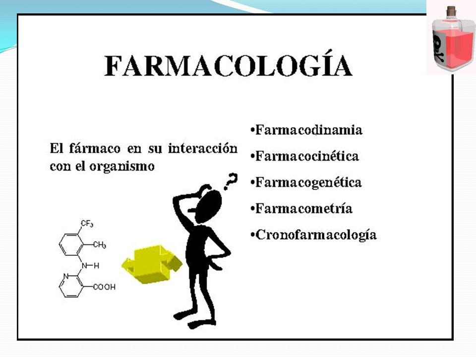 PROCESOS COMPROMETIDOS EN EL EFECTO FAMACOLOGICO En general, cuando el fármaco es absorbido pasa del sitio de absorción al plasma.
