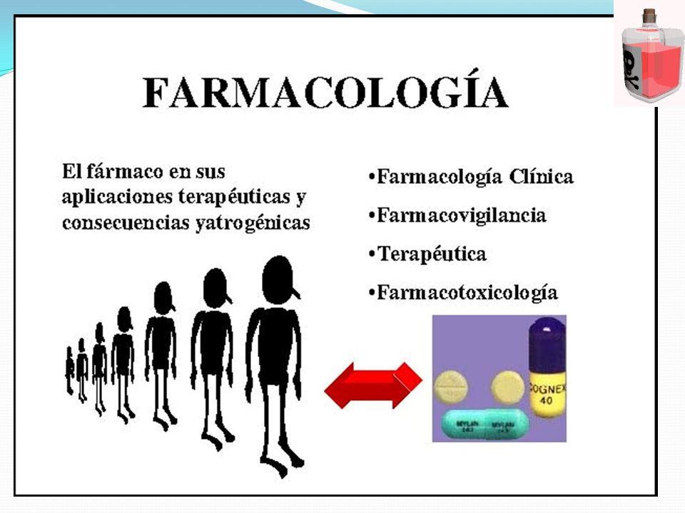 PROCESOS COMPROMETIDOS EN EL EFECTO FAMACOLOGICO Fase Farmacéutica: Desintegración de la forma farmacéutica Disolución de la sustancia activa en el sitio de adm.