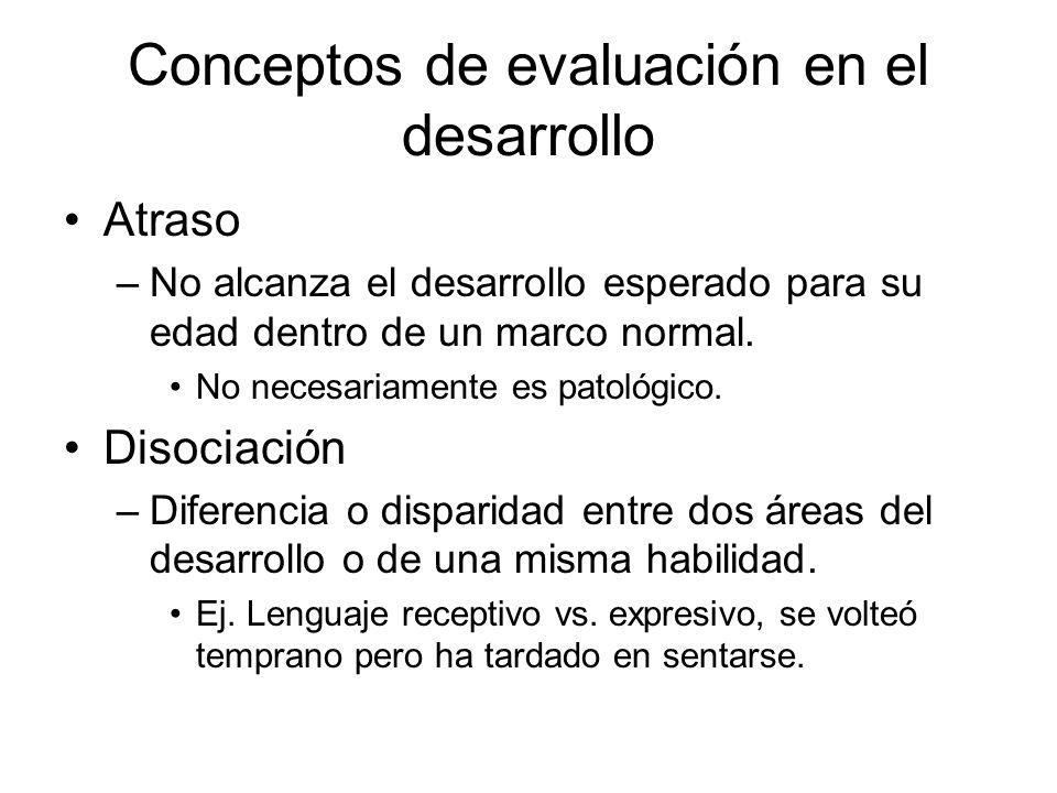 Evaluación de desarrollo 5 áreas: 1.Funciones neurológicas –Reflejo, observación/desviaciones 2.Funciones Receptivas –Tactil, visual, auditiva, lengua