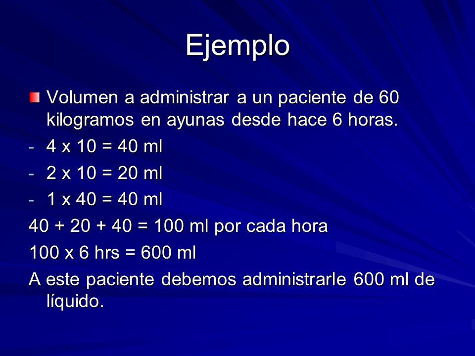 Ejemplo Volumen a administrar a un paciente de 60 kilogramos en ayunas desde hace 6 horas. - 4 x 10 = 40 ml - 2 x 10 = 20 ml - 1 x 40 = 40 ml 40 + 20