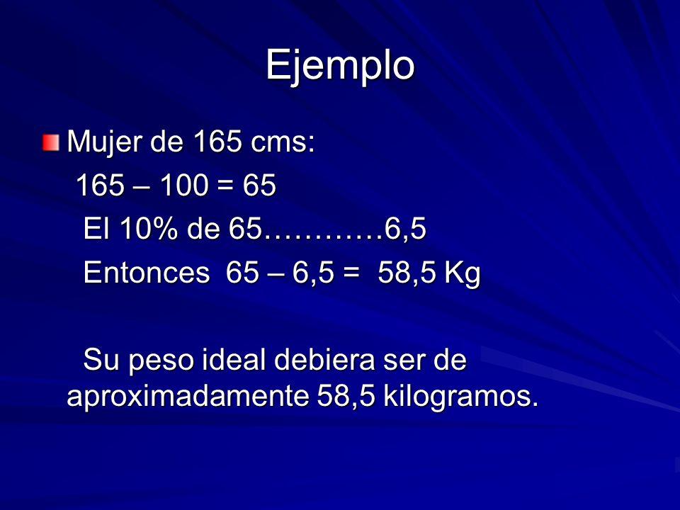 Ejemplo Mujer de 165 cms: 165 – 100 = 65 165 – 100 = 65 El 10% de 65…………6,5 El 10% de 65…………6,5 Entonces 65 – 6,5 = 58,5 Kg Entonces 65 – 6,5 = 58,5 K