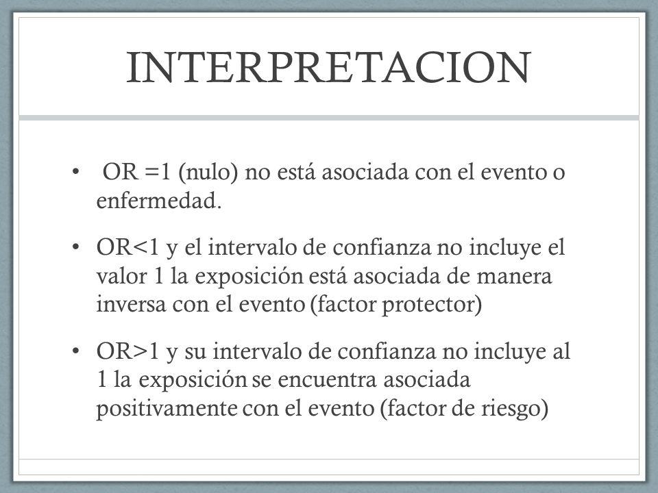 INTERPRETACION OR =1 (nulo) no está asociada con el evento o enfermedad.