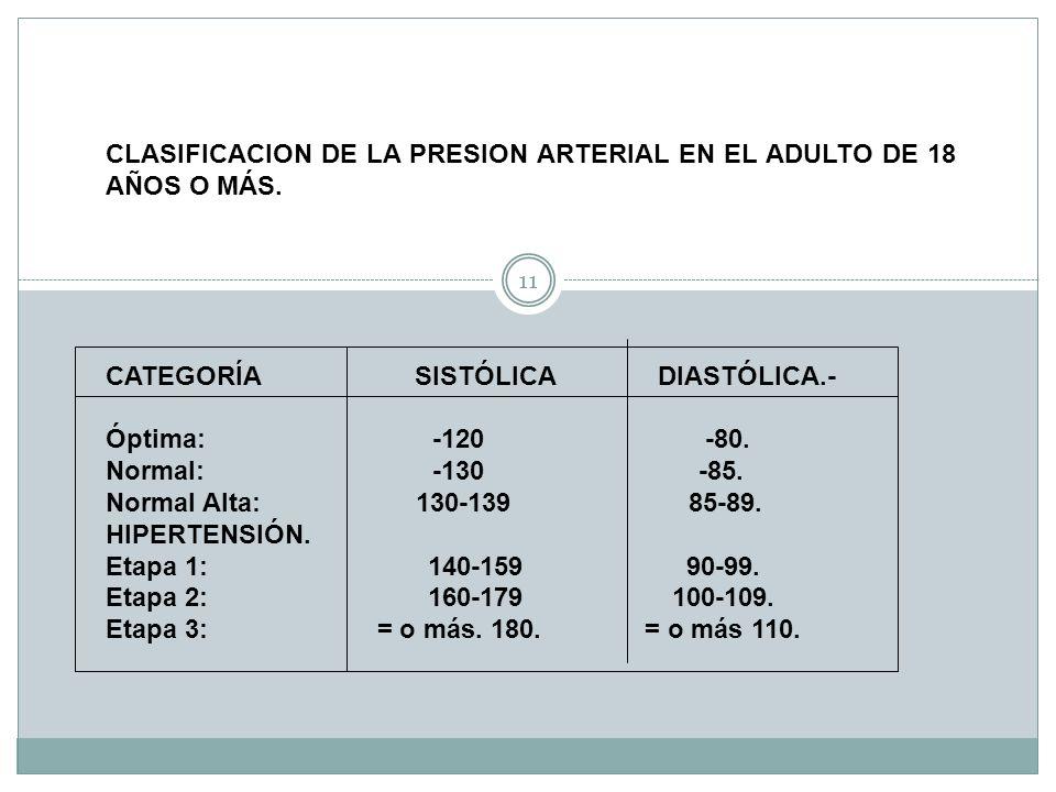 11 CLASIFICACION DE LA PRESION ARTERIAL EN EL ADULTO DE 18 AÑOS O MÁS. CATEGORÍA SISTÓLICA DIASTÓLICA.- Óptima: -120 -80. Normal: -130 -85. Normal Alt