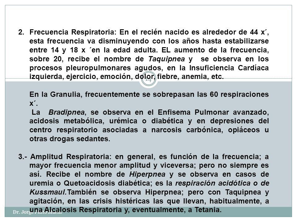 Dr. Jorge Pinto Marín 14 2.Frecuencia Respiratoria: En el recién nacido es alrededor de 44 x´, esta frecuencia va disminuyendo con los años hasta esta