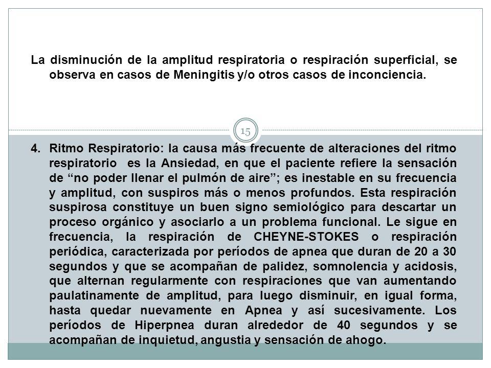 15 La disminución de la amplitud respiratoria o respiración superficial, se observa en casos de Meningitis y/o otros casos de inconciencia. 4.Ritmo Re
