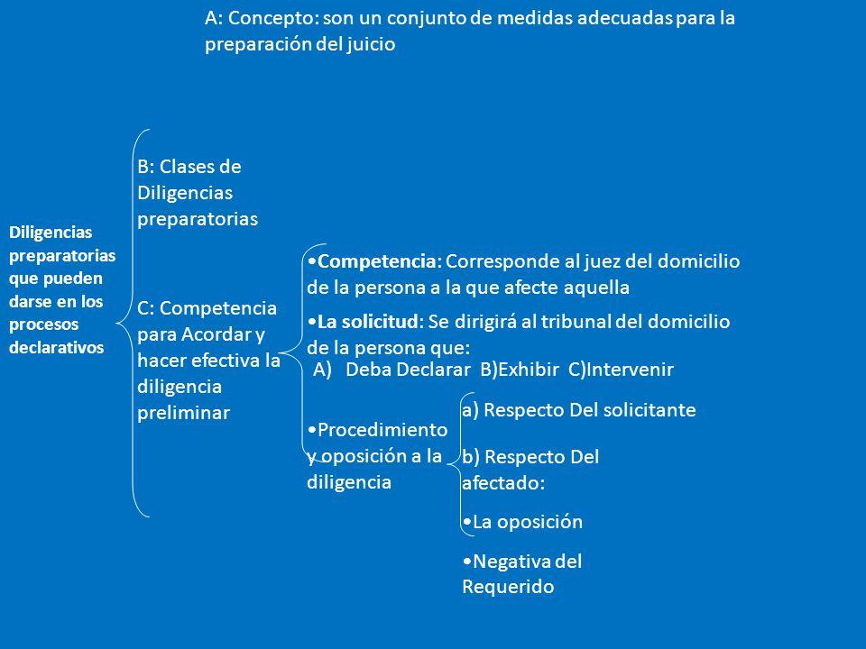 A: Concepto: son un conjunto de medidas adecuadas para la preparación del juicio Diligencias preparatorias que pueden darse en los procesos declarativ
