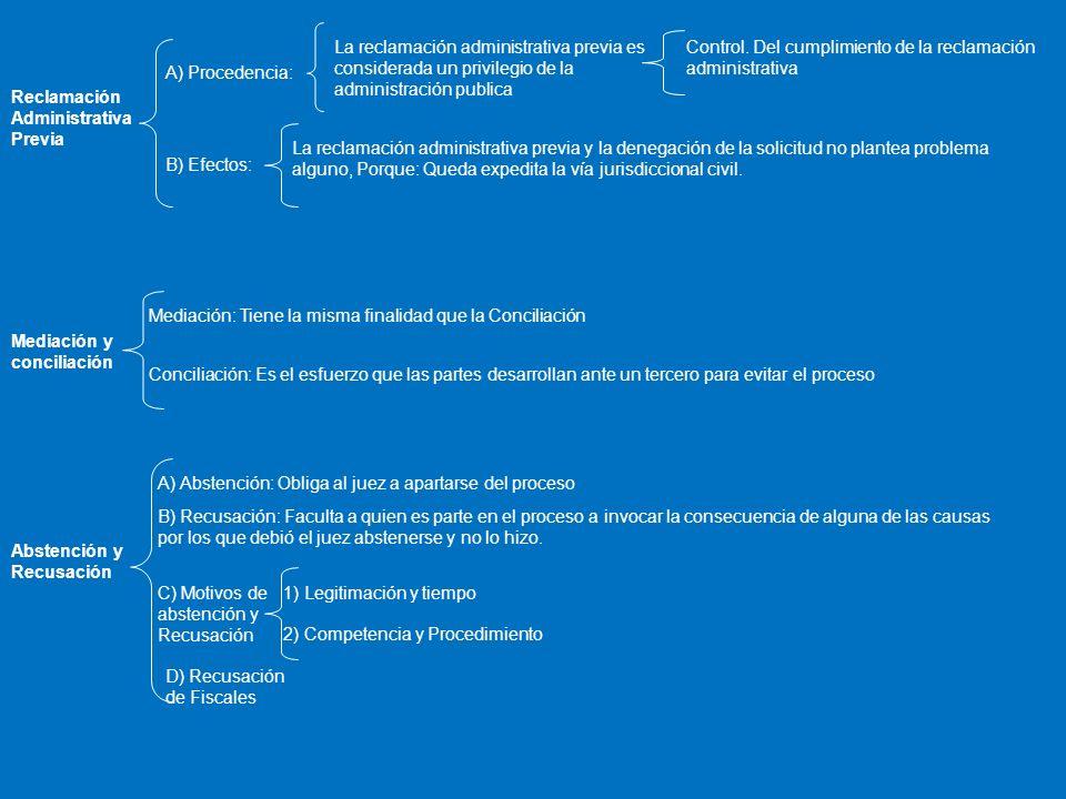 Reclamación Administrativa Previa A) Procedencia: La reclamación administrativa previa es considerada un privilegio de la administración publica Contr
