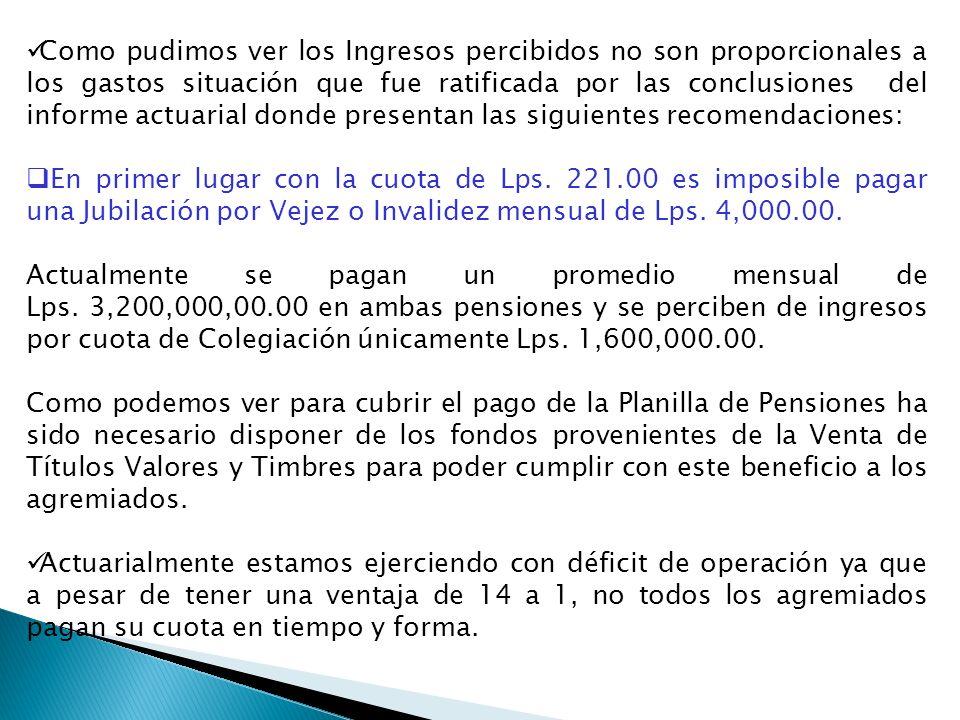 Como pudimos ver los Ingresos percibidos no son proporcionales a los gastos situación que fue ratificada por las conclusiones del informe actuarial donde presentan las siguientes recomendaciones: En primer lugar con la cuota de Lps.