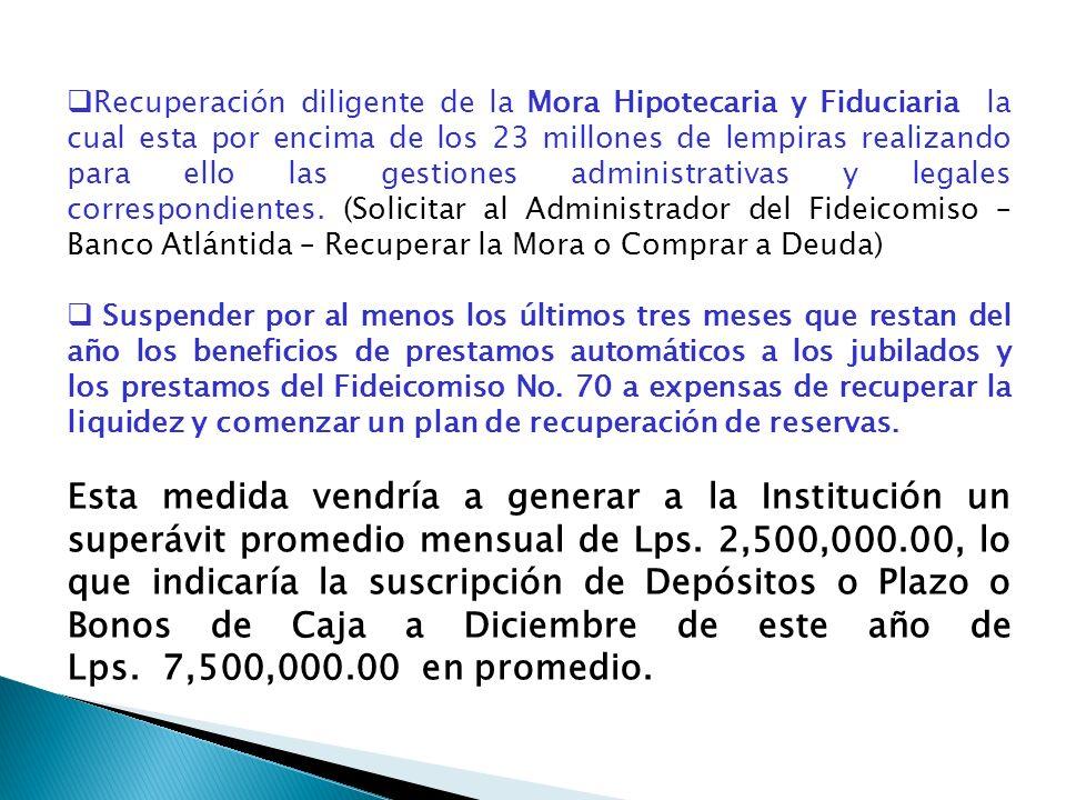 Recuperación diligente de la Mora Hipotecaria y Fiduciaria la cual esta por encima de los 23 millones de lempiras realizando para ello las gestiones administrativas y legales correspondientes.