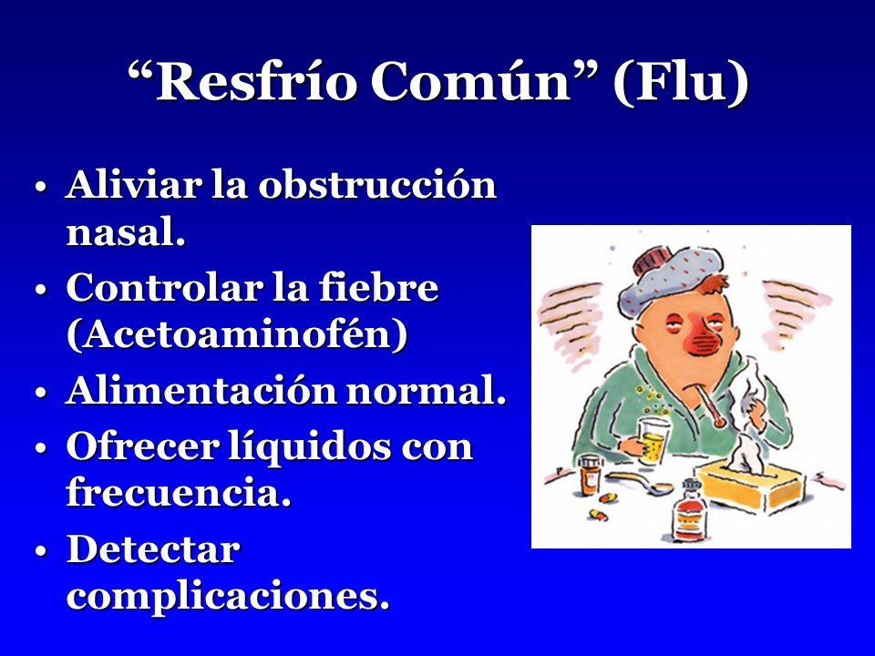 Resfrío Común (Flu) Aliviar la obstrucción nasal.Aliviar la obstrucción nasal.