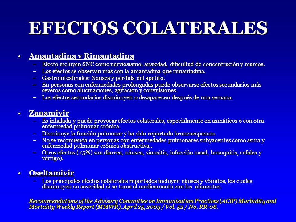 EFECTOS COLATERALES Amantadina y RimantadinaAmantadina y Rimantadina –Efecto incluyen SNC como nerviosismo, ansiedad, dificultad de concentración y mareos.