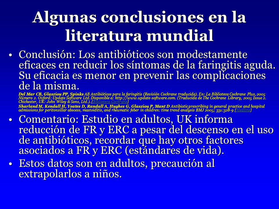 Algunas conclusiones en la literatura mundial Conclusión: Los antibióticos son modestamente eficaces en reducir los síntomas de la faringitis aguda.