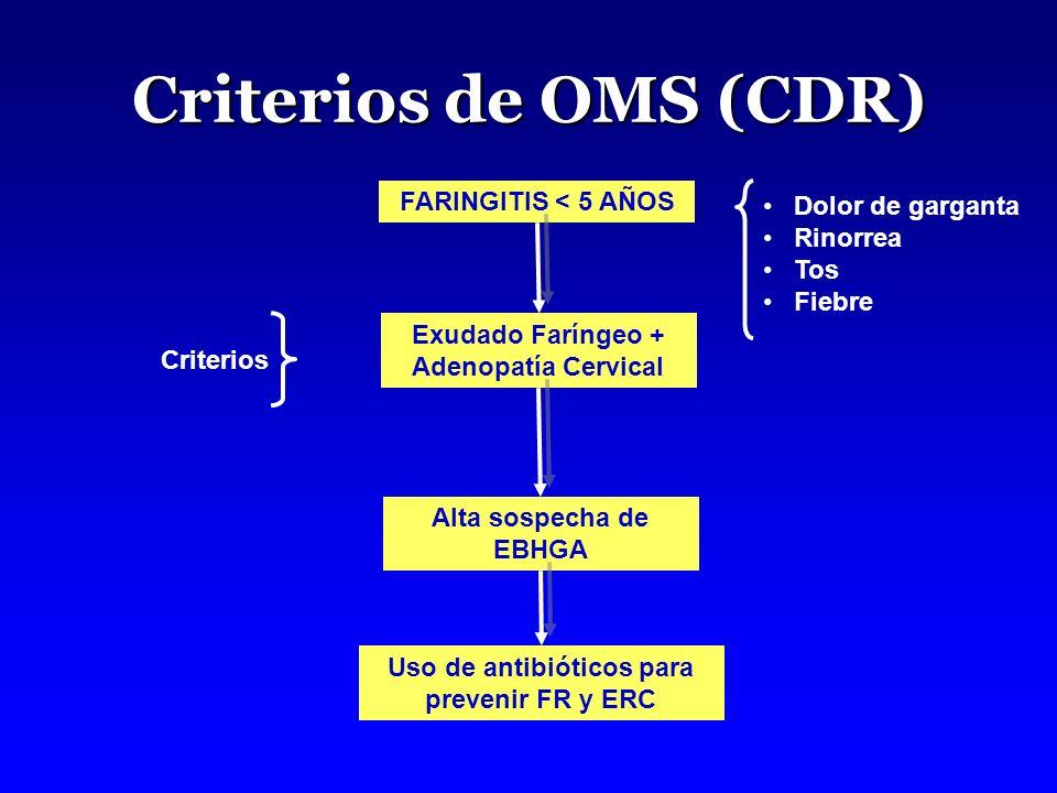 Criterios de OMS (CDR) FARINGITIS < 5 AÑOS Exudado Faríngeo + Adenopatía Cervical Alta sospecha de EBHGA Uso de antibióticos para prevenir FR y ERC Do