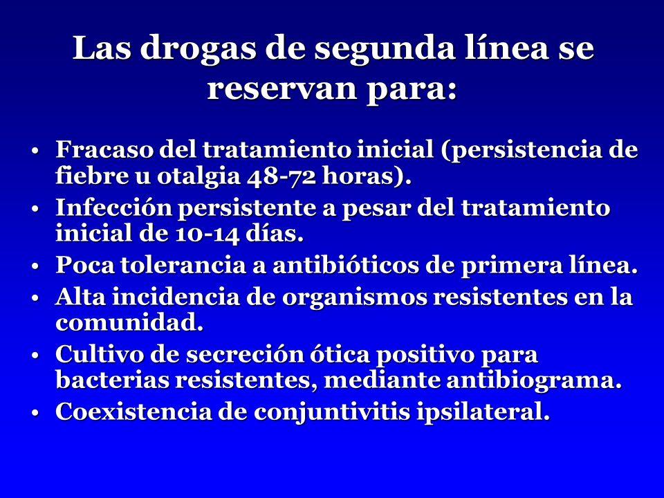Las drogas de segunda línea se reservan para: Fracaso del tratamiento inicial (persistencia de fiebre u otalgia 48-72 horas).Fracaso del tratamiento inicial (persistencia de fiebre u otalgia 48-72 horas).