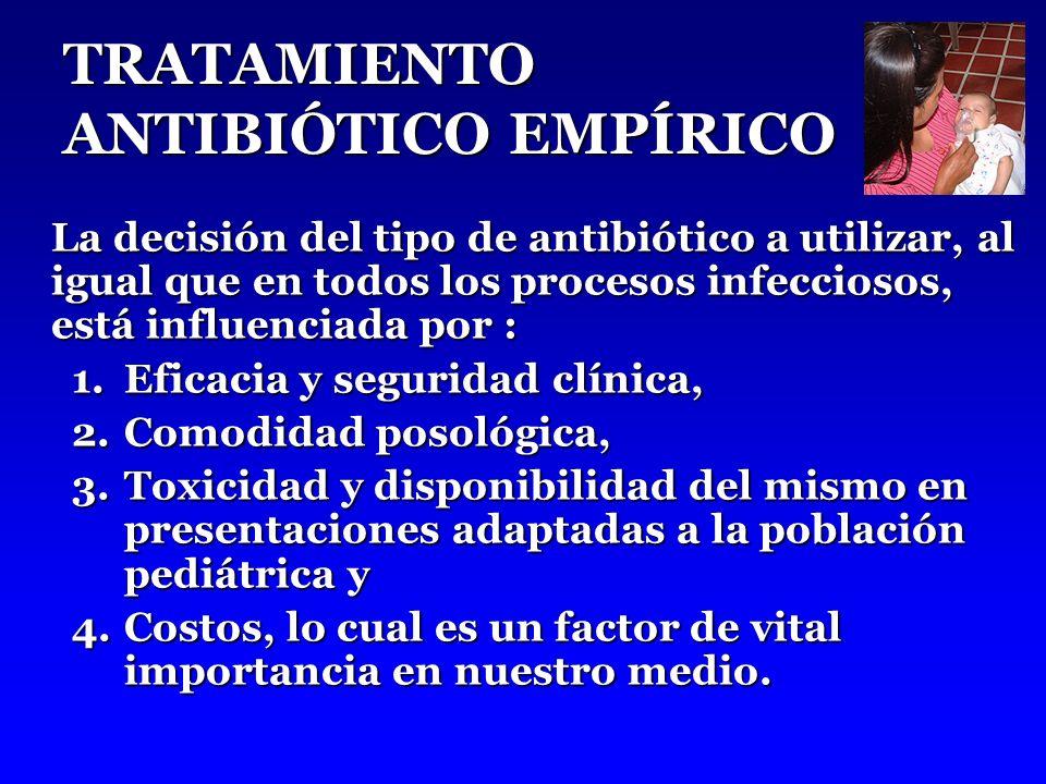 TRATAMIENTO ANTIBIÓTICO EMPÍRICO La decisión del tipo de antibiótico a utilizar, al igual que en todos los procesos infecciosos, está influenciada por : 1.Eficacia y seguridad clínica, 2.Comodidad posológica, 3.Toxicidad y disponibilidad del mismo en presentaciones adaptadas a la población pediátrica y 4.Costos, lo cual es un factor de vital importancia en nuestro medio.