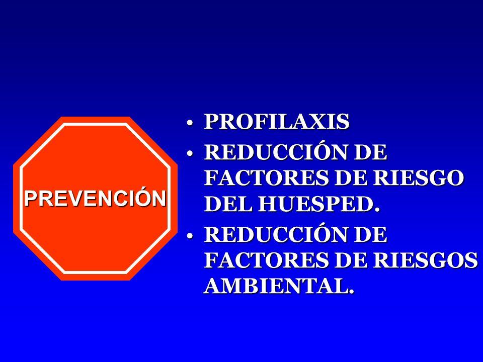 PROFILAXISPROFILAXIS REDUCCIÓN DE FACTORES DE RIESGO DEL HUESPED.REDUCCIÓN DE FACTORES DE RIESGO DEL HUESPED.