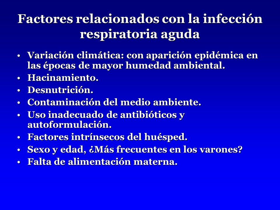 Factores relacionados con la infección respiratoria aguda Variación climática: con aparición epidémica en las épocas de mayor humedad ambiental.Variación climática: con aparición epidémica en las épocas de mayor humedad ambiental.