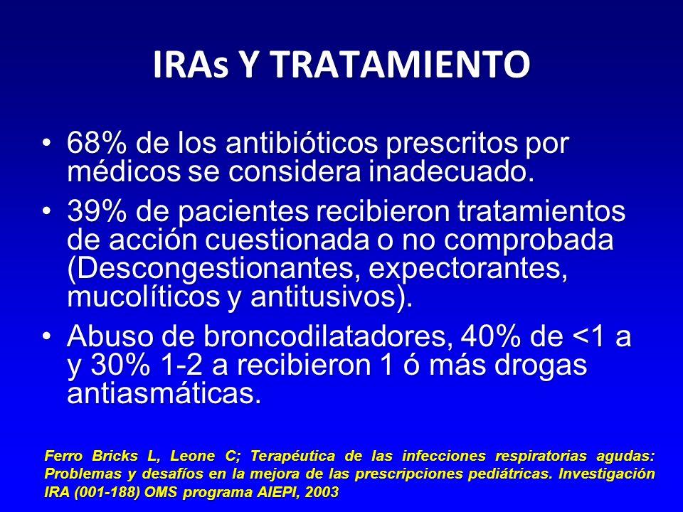 Faringoamigdalitis Aguda CRITERIOS CLÍNICOS PARA DECIDIR EL USO DE ANTIBIÓTICOS McIsaac JW, et al A clinical score to reduce unnecessary antibiotic use in patients with sore throat, Can Med Assoc J 1998;158:75-83