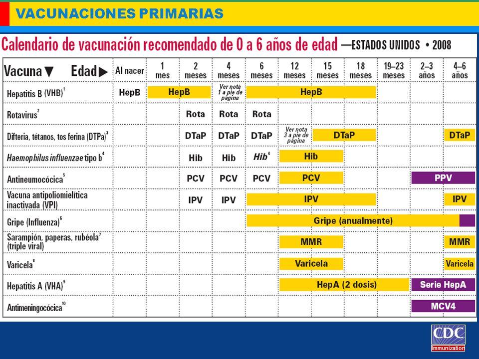 VACUNACIONES PRIMARIAS Immunization Vacuna contra la varicela Edad mínima de inicio: 12 meses.