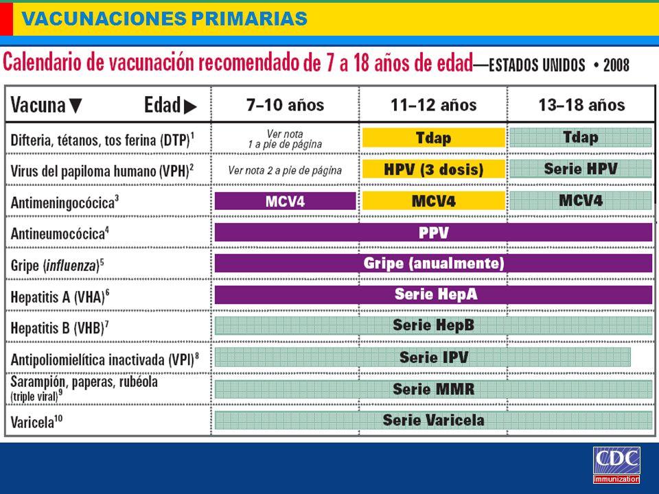 VACUNACIONES PRIMARIAS Immunization Vacunación que Protege Contra 16 Enfermedades Importantes.