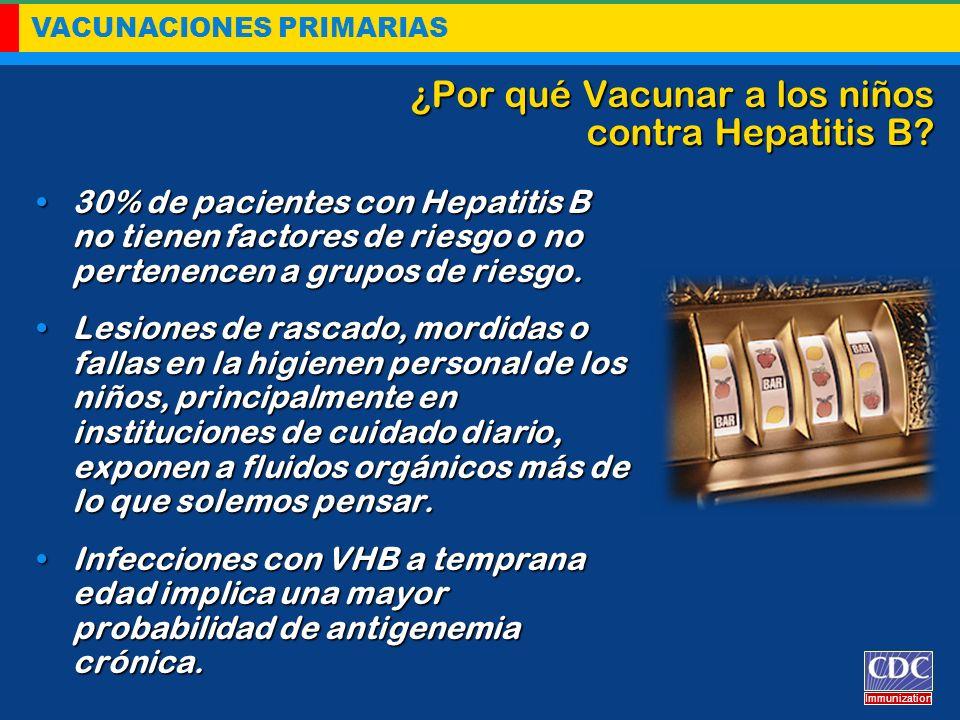 VACUNACIONES PRIMARIAS Immunization ¿Por qué Vacunar a los niños contra Hepatitis B? 30% de pacientes con Hepatitis B no tienen factores de riesgo o n