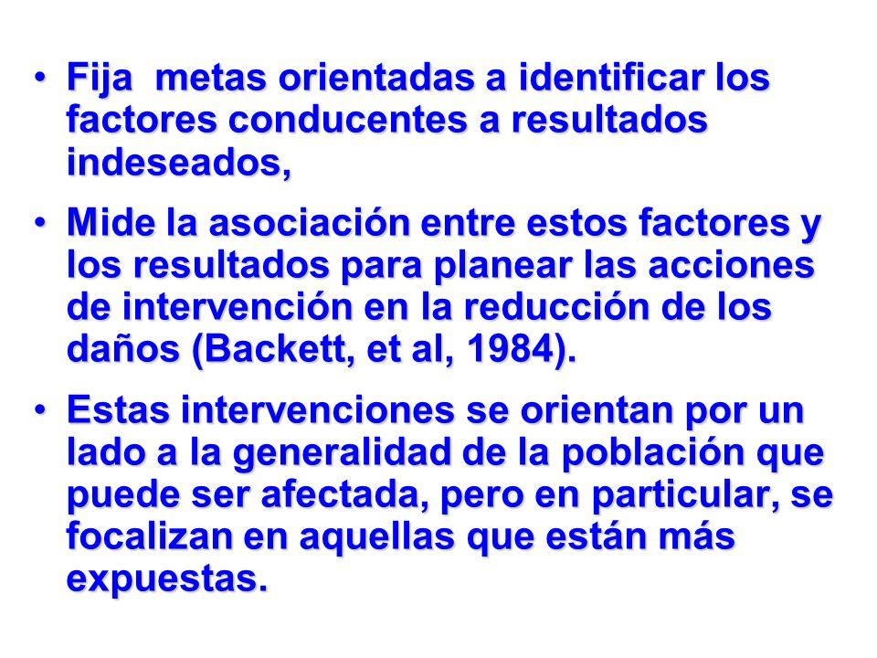 Fija metas orientadas a identificar los factores conducentes a resultados indeseados,Fija metas orientadas a identificar los factores conducentes a re