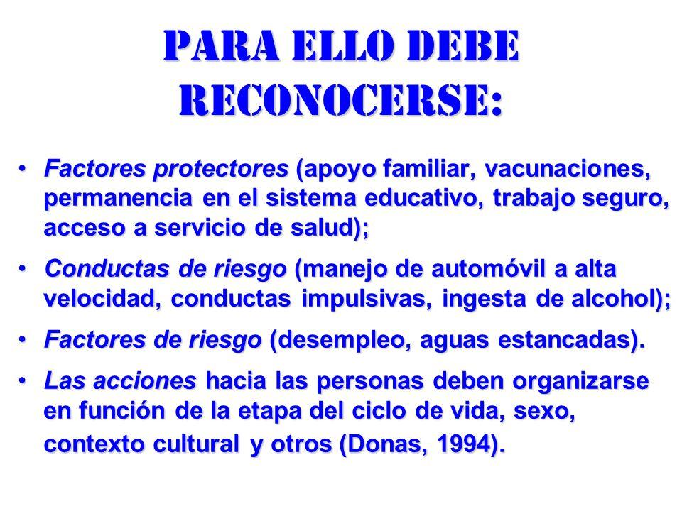 Para ello debe reconocerse: Factores protectores (apoyo familiar, vacunaciones, permanencia en el sistema educativo, trabajo seguro, acceso a servicio