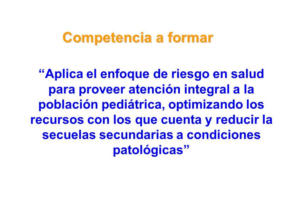 Competencia a formar Aplica el enfoque de riesgo en salud para proveer atención integral a la población pediátrica, optimizando los recursos con los q