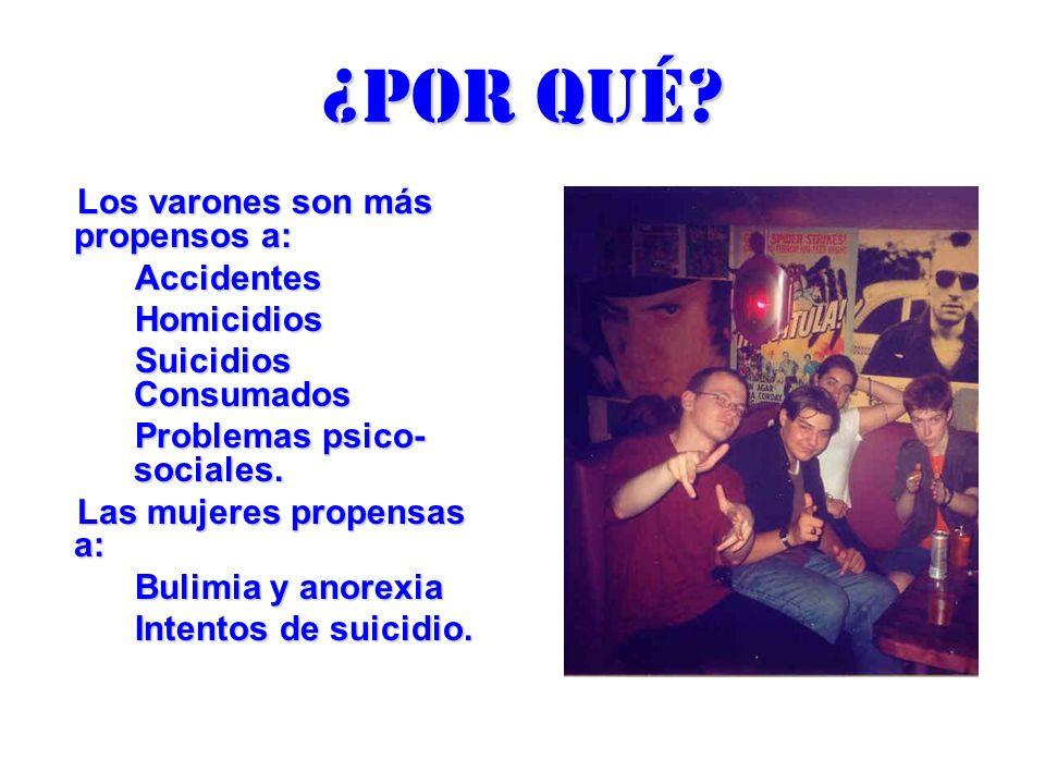 ¿Por qué? Los varones son más propensos a: AccidentesHomicidios Suicidios Consumados Problemas psico- sociales. Las mujeres propensas a: Bulimia y ano