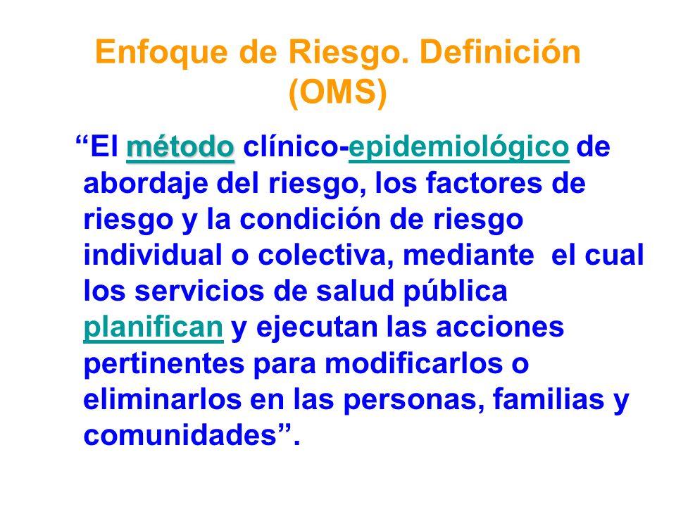 Enfoque de Riesgo. Definición (OMS) método método El método clínico-epidemiológico de abordaje del riesgo, los factores de riesgo y la condición de ri