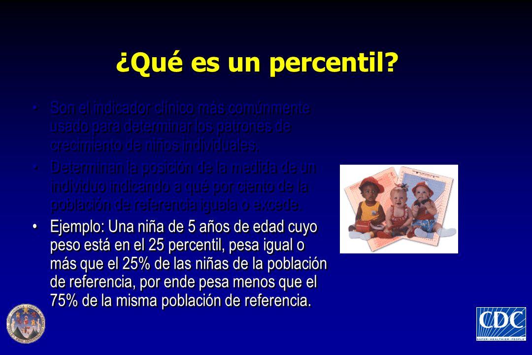 ¿Qué es un percentil.