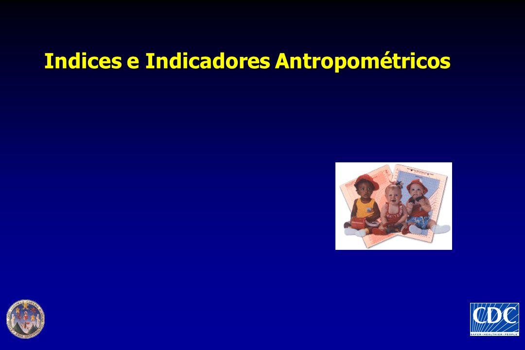 Indices e Indicadores Antropométricos