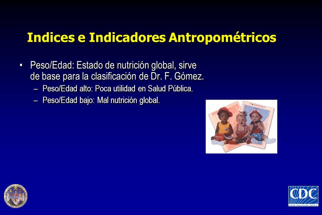 Peso/Edad: Estado de nutrición global, sirve de base para la clasificación de Dr.