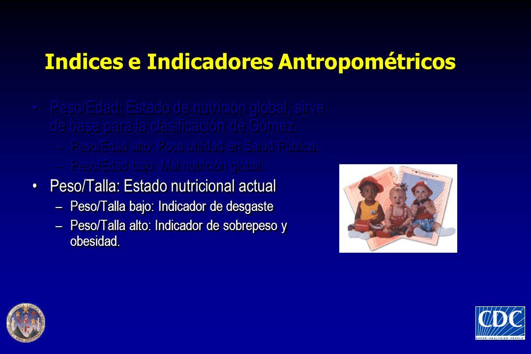 Indices e Indicadores Antropométricos Peso/Edad: Estado de nutrición global, sirve de base para la clasificación de Gómez.