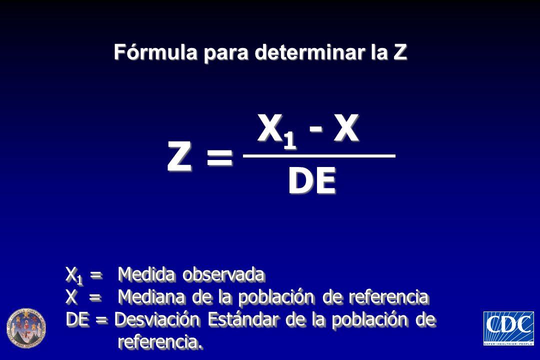 Fórmula para determinar la Z X 1 = Medida observada X = Mediana de la población de referencia DE = Desviación Estándar de la población de referencia.