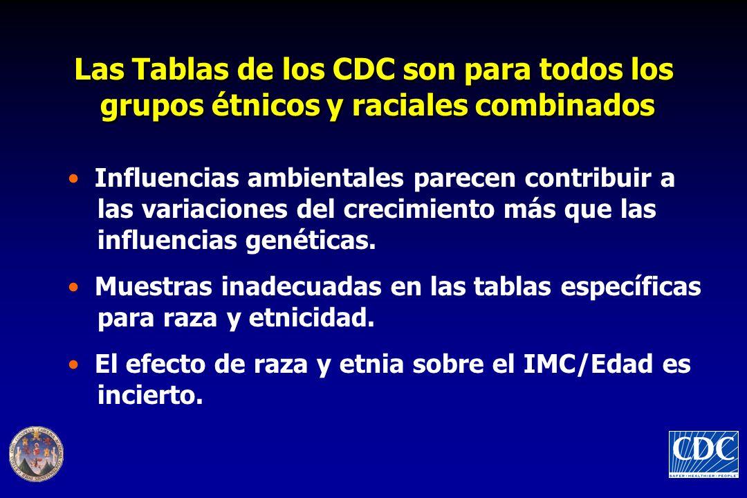 Las Tablas de los CDC son para todos los grupos étnicos y raciales combinados Influencias ambientales parecen contribuir a las variaciones del crecimiento más que las influencias genéticas.
