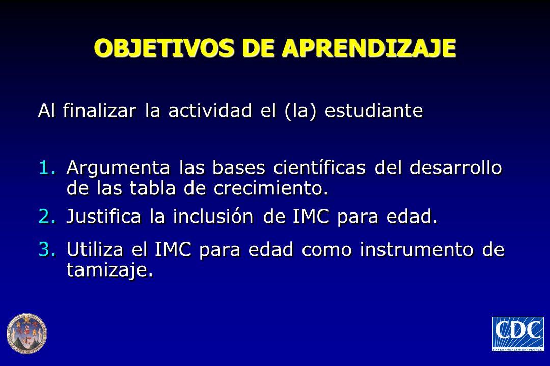 OBJETIVOS DE APRENDIZAJE Al finalizar la actividad el (la) estudiante 1.Argumenta las bases científicas del desarrollo de las tabla de crecimiento.