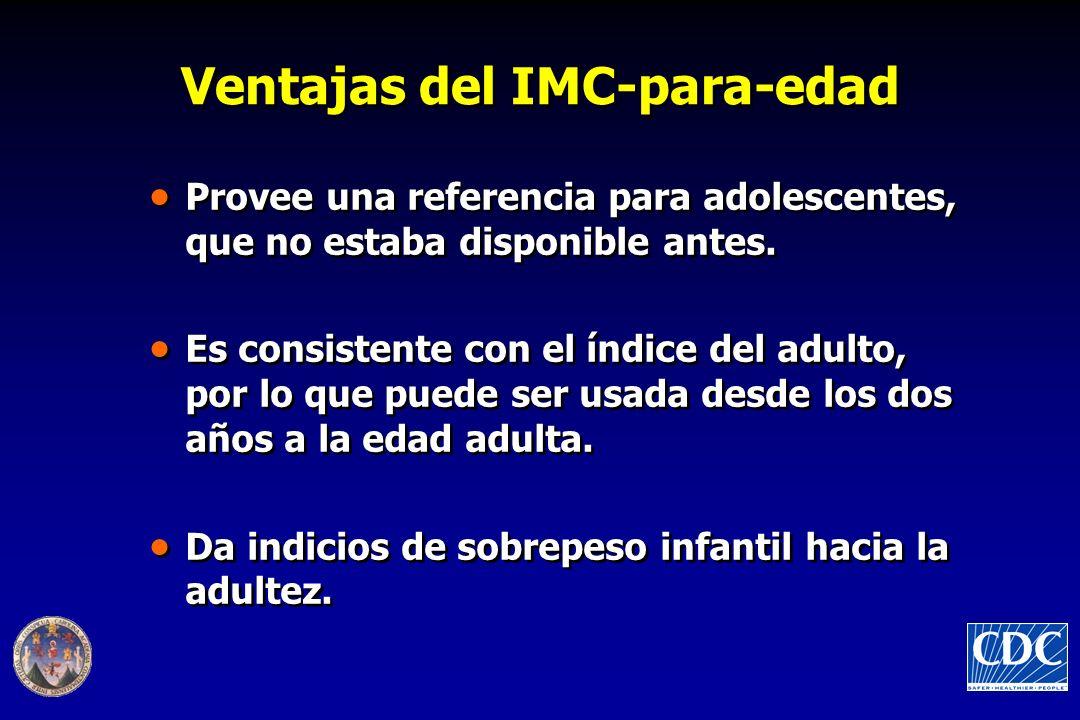 Ventajas del IMC-para-edad Provee una referencia para adolescentes, que no estaba disponible antes.