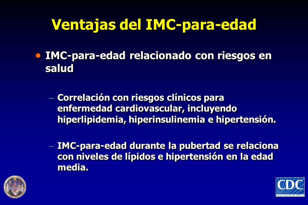 Ventajas del IMC-para-edad IMC-para-edad relacionado con riesgos en salud Correlación con riesgos clínicos para enfermedad cardiovascular, incluyendo hiperlipidemia, hiperinsulinemia e hipertensión.