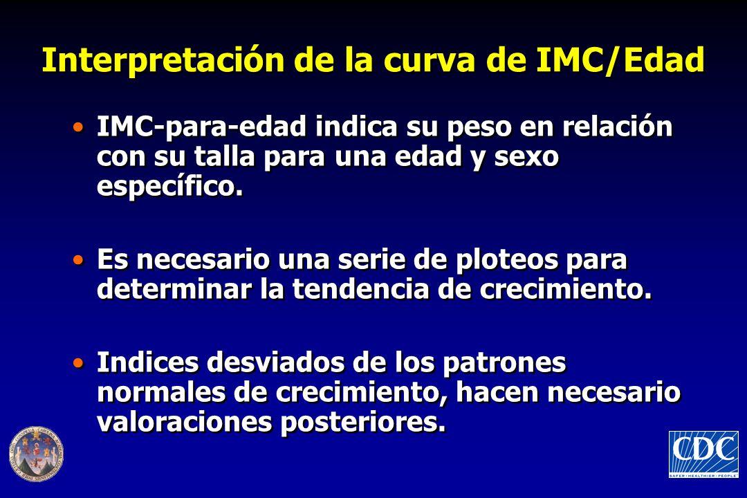 Interpretación de la curva de IMC/Edad IMC-para-edad indica su peso en relación con su talla para una edad y sexo específico.