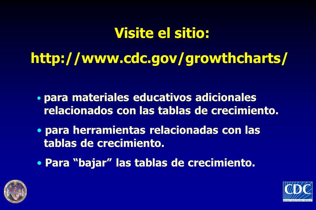 para materiales educativos adicionales relacionados con las tablas de crecimiento.