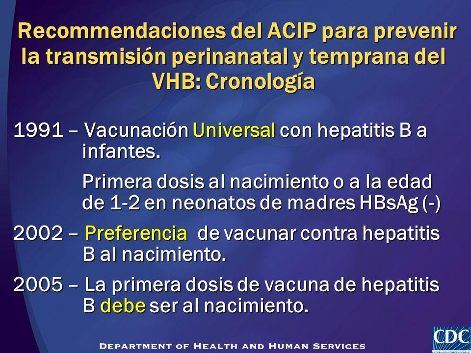 Situación del ACIP 2005: Prevención de la transmisión de hepatitis B perinatalmente y en la niñez Tres cosas que debemos recordar: Determinar HBsAg en toda mujer embarazada durante la primera visita prenantal; debe ser prueba de admisión a labor y partos 1.