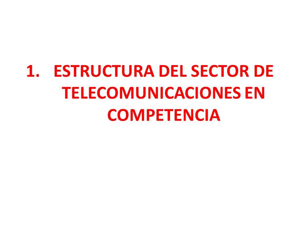 1.ESTRUCTURA DEL SECTOR DE TELECOMUNICACIONES EN COMPETENCIA