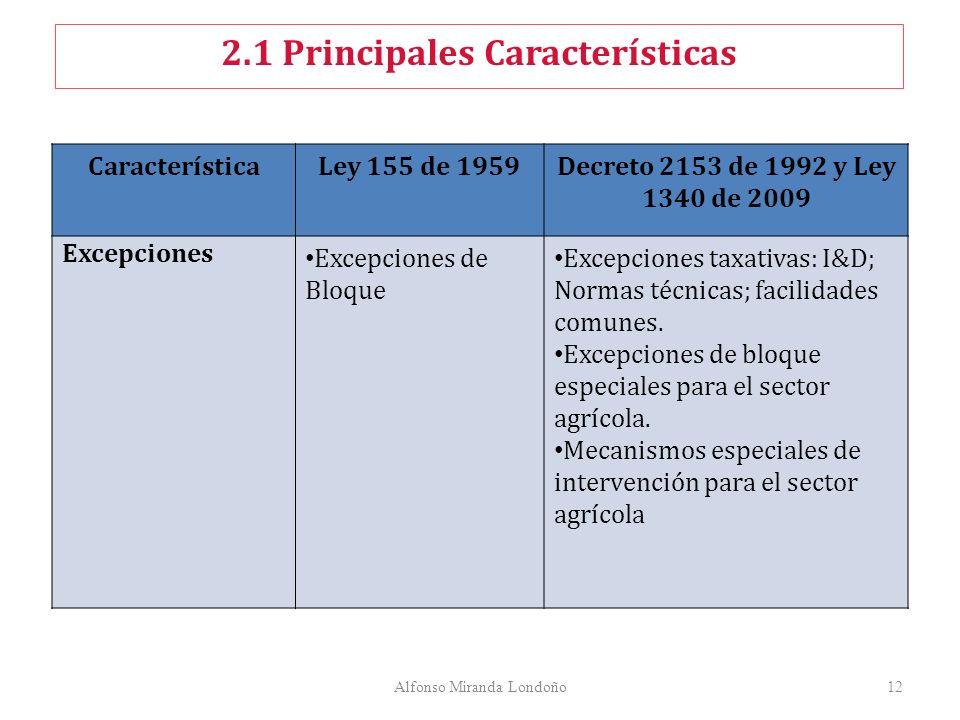Alfonso Miranda Londoño12 2.1 Principales Características CaracterísticaLey 155 de 1959Decreto 2153 de 1992 y Ley 1340 de 2009 Excepciones Excepciones