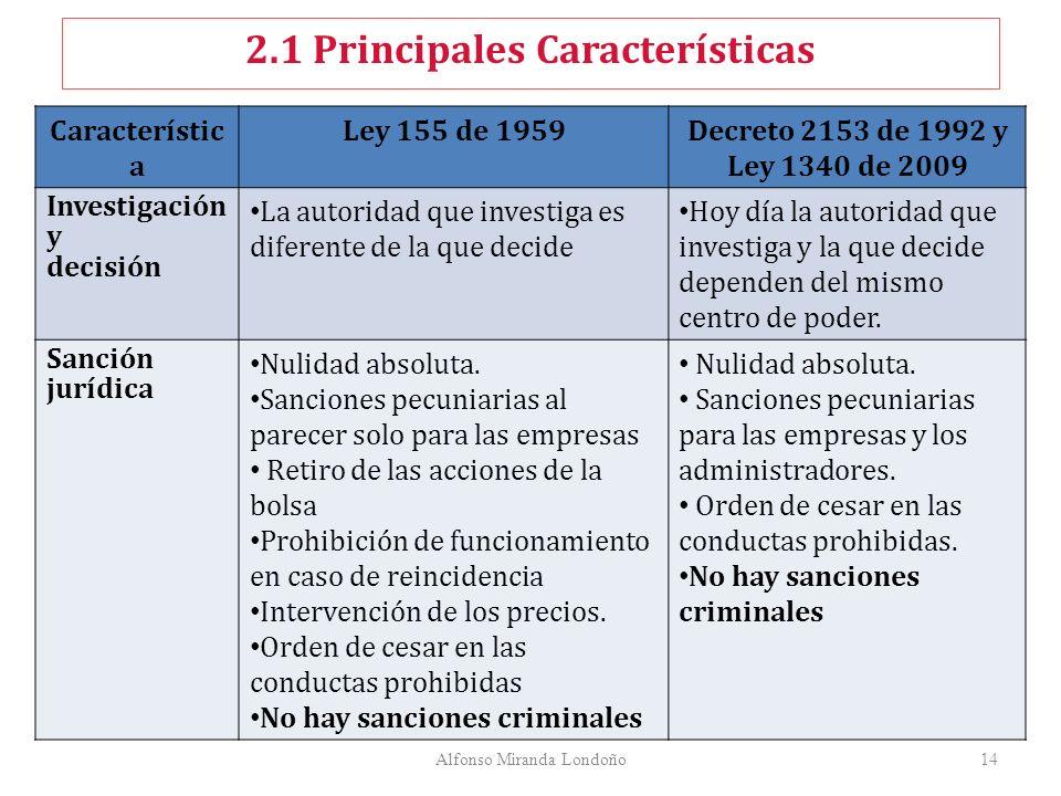 Alfonso Miranda Londoño14 2.1 Principales Características Característic a Ley 155 de 1959Decreto 2153 de 1992 y Ley 1340 de 2009 Investigación y decis