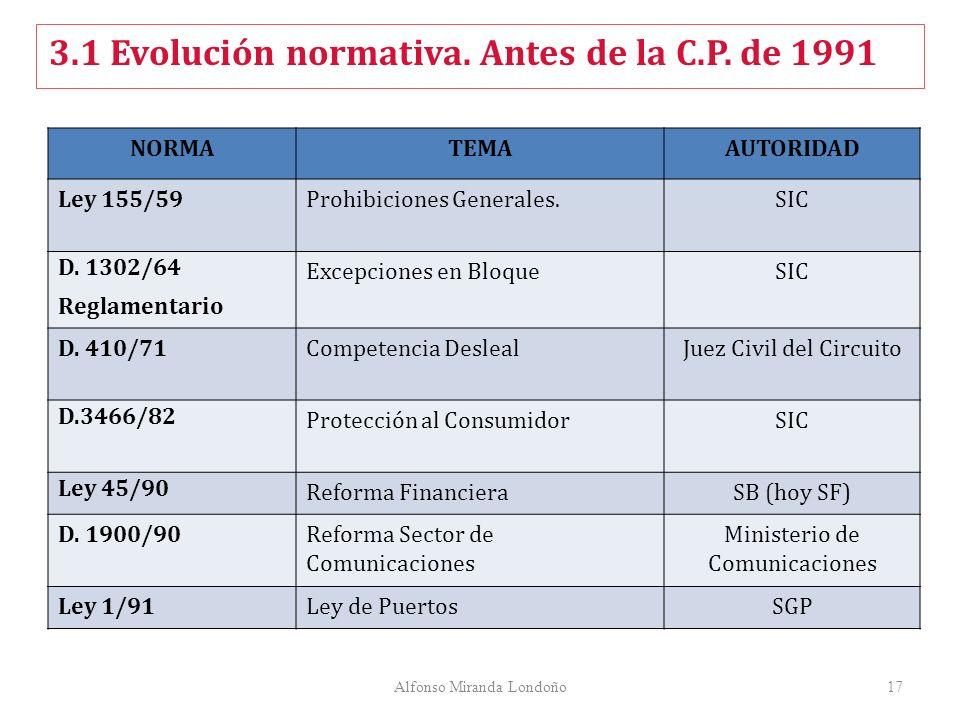 Alfonso Miranda Londoño17 3.1 Evolución normativa. Antes de la C.P. de 1991 NORMATEMAAUTORIDAD Ley 155/59Prohibiciones Generales.SIC D. 1302/64 Reglam