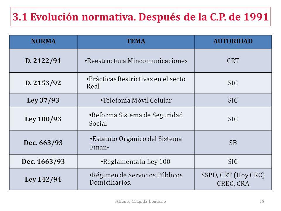 Alfonso Miranda Londoño18 NORMATEMAAUTORIDAD D. 2122/91 Reestructura MincomunicacionesCRT D.