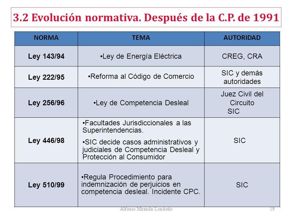 Alfonso Miranda Londoño19 NORMATEMAAUTORIDAD Ley 143/94Ley de Energía EléctricaCREG, CRA Ley 222/95 Reforma al Código de Comercio SIC y demás autorida