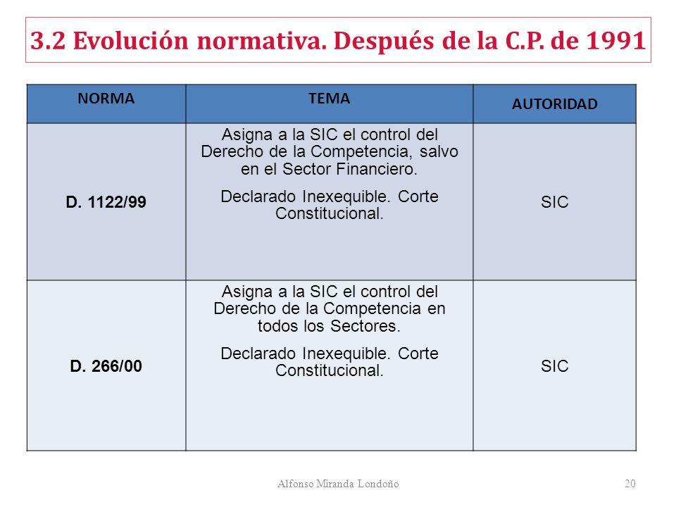 Alfonso Miranda Londoño20 NORMATEMA AUTORIDAD D. 1122/99 Asigna a la SIC el control del Derecho de la Competencia, salvo en el Sector Financiero. Decl