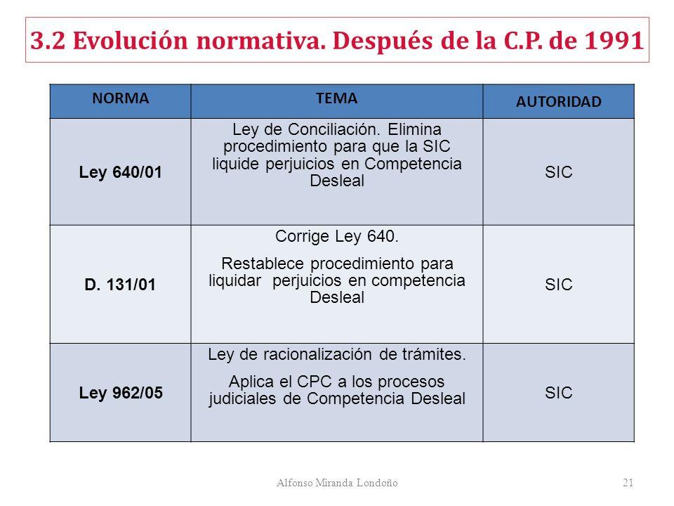 Alfonso Miranda Londoño21 NORMATEMA AUTORIDAD Ley 640/01 Ley de Conciliación. Elimina procedimiento para que la SIC liquide perjuicios en Competencia